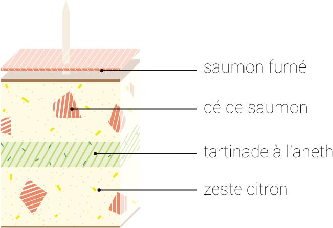 nowel2015-cake-saumon