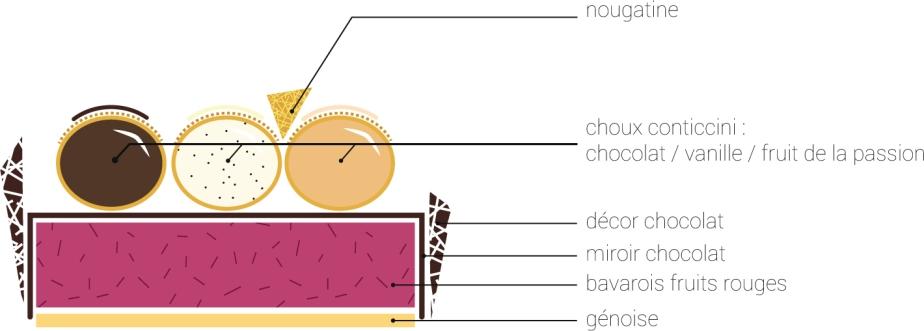 nowel2015-dessert